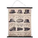 Wandkaart hoeden