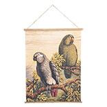 Wandkaart vogels