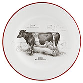 Plate cow