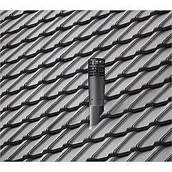 Ubbink Multivent ventilatie dakdoorvoer 5V 125mm L=1020mm 0189025 ...