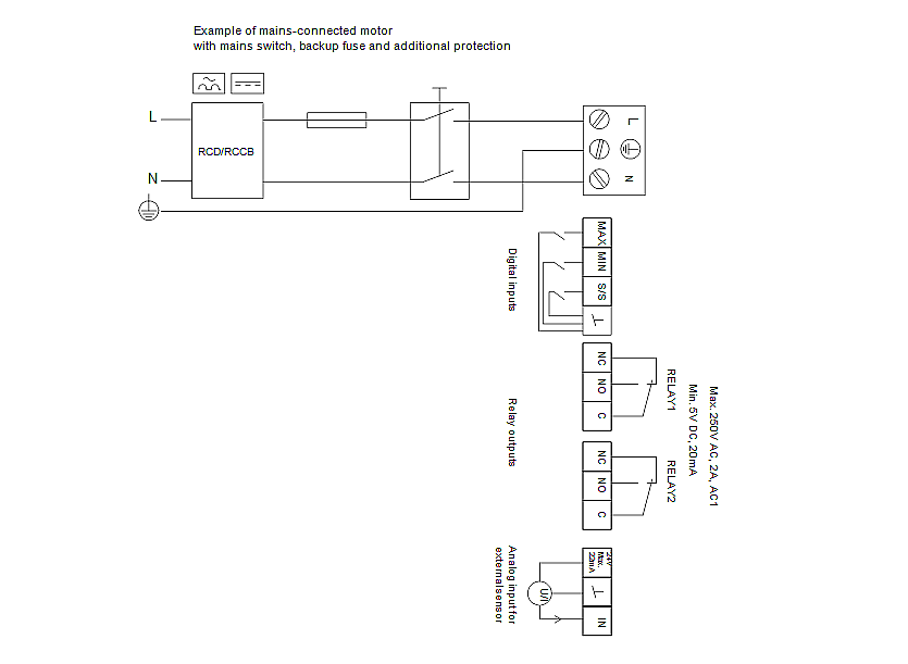 grundfos cu 362 used in pump control panel wiring diagram